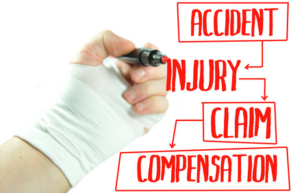 Car accident compensation in Italy